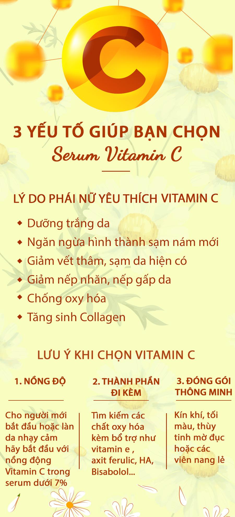 serum vitamin c cach chon dung